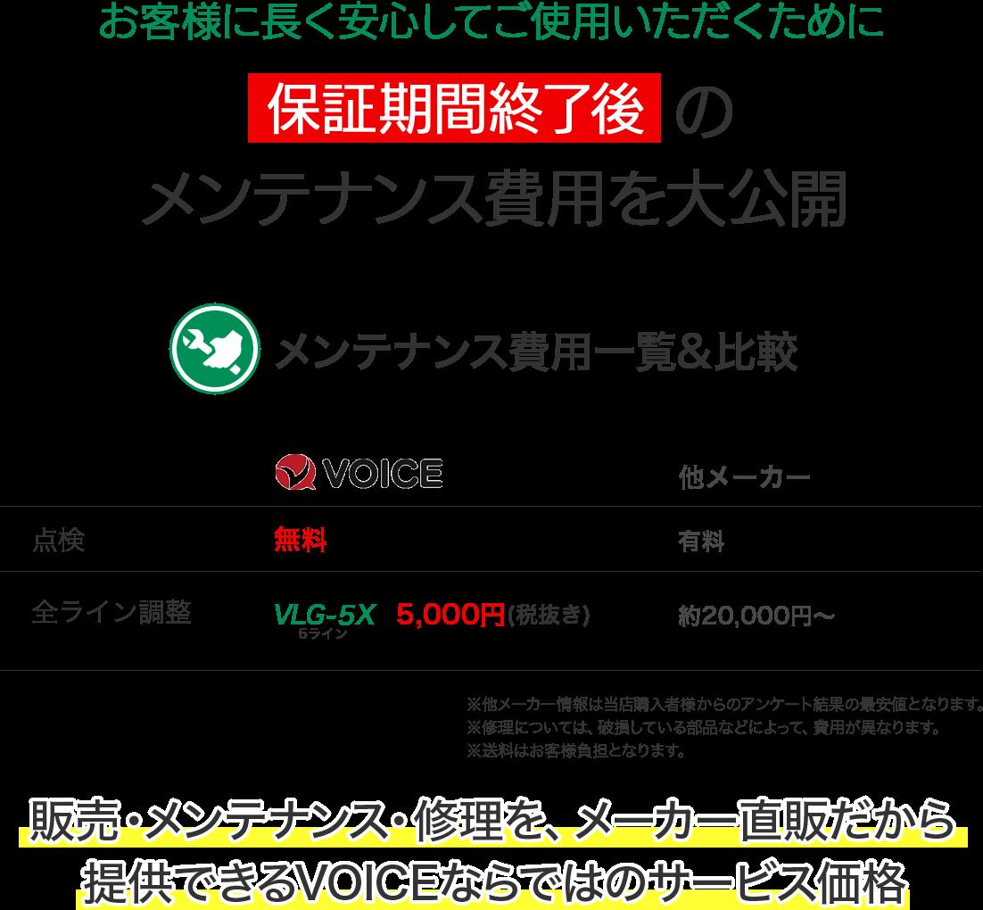 グリーン レーザー墨出し器 VLG-5X